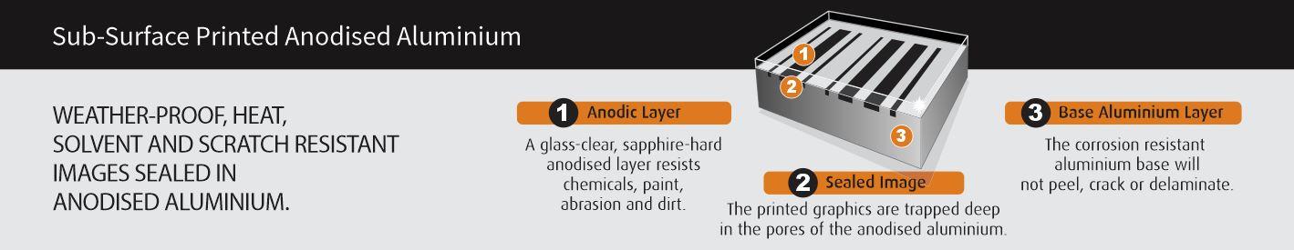 AnodisedAluminium V2 - Anodised Aluminium
