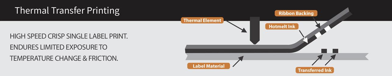 MetalImage Polyesterandpaper V1 - Paper & Polyester