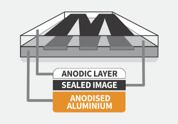 anodic layer sealed img - Home