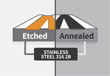 etched annealed stainless steel - Home